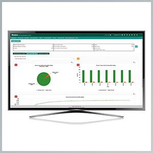 Meter Data Management Software Modam